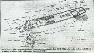 SANDUSKY (1873, Schooner-barge)
