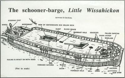 KEAN, EDWARD (1869, Schooner-barge)
