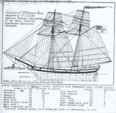 NANCY (1789, Schooner)