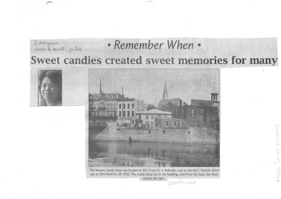 Remember when: Sweet candies created sweet memories for many