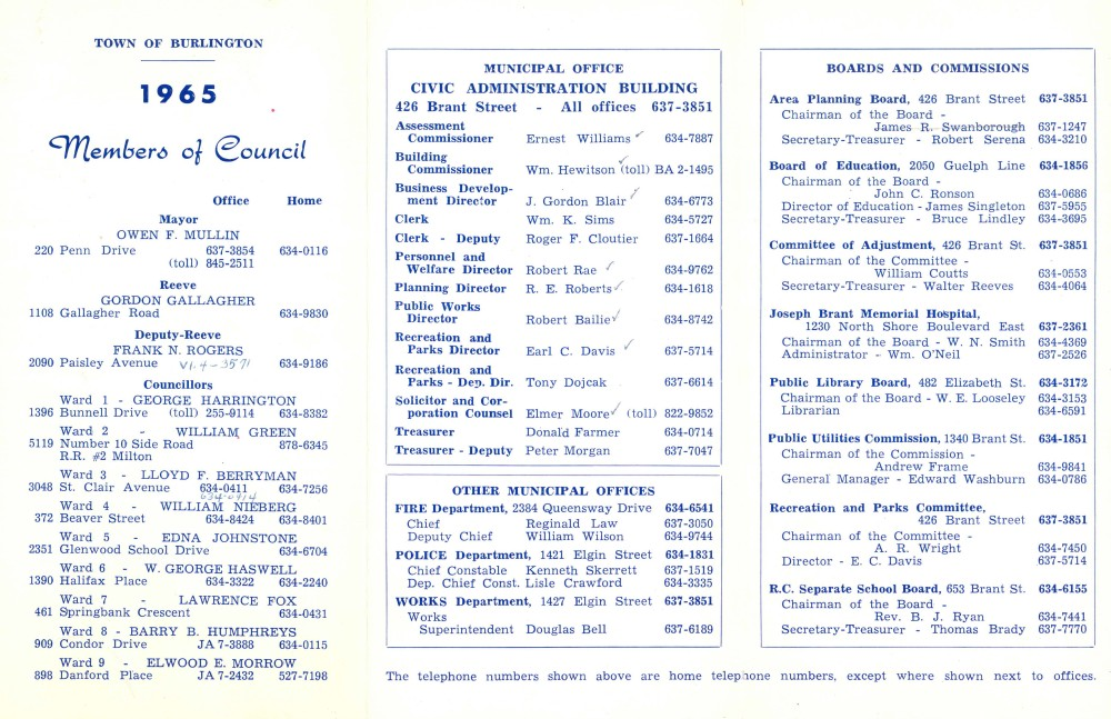 Town of Burlington - 1965 Members of Council and Standing Committees