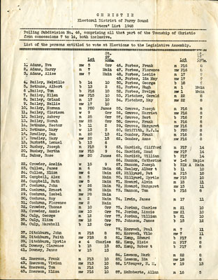 Christie Electoral District of Parry Sound Voter's List 1948