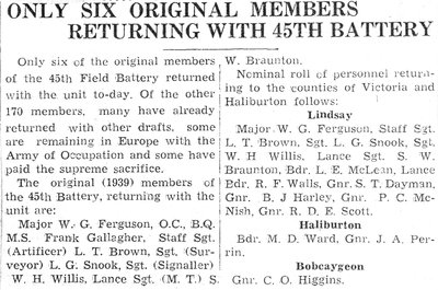 Only Six Original Members Returning With 45th Battery
