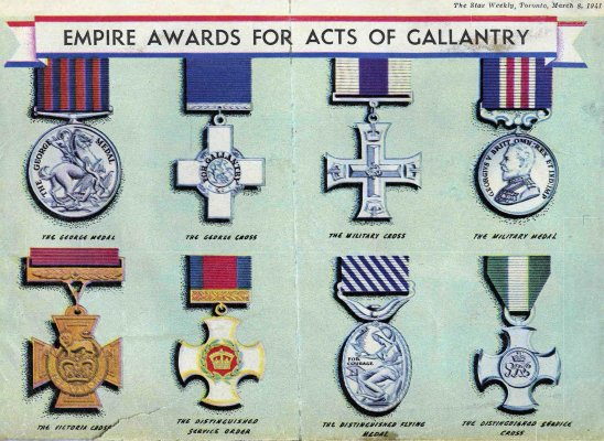 Empire awards for acts of gallantry