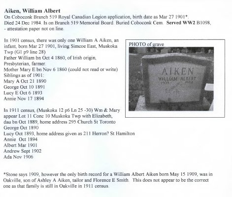 Aiken, William Albert