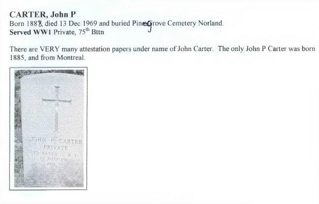 Page 167: Carter, John P.