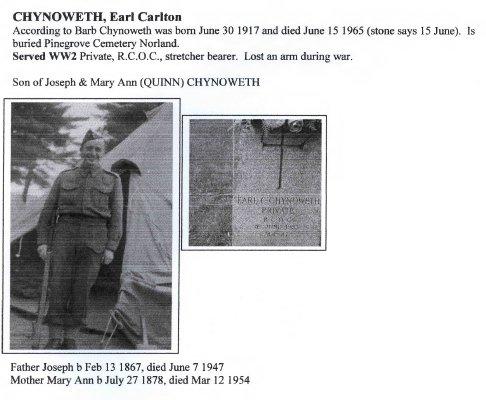 Page 173: Chynoweth, Earl Carlton