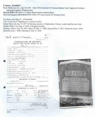 Page 195: Crarey, Arnold L.