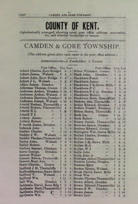 Kent County : the 1890 farmers directory