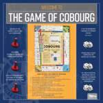 Game of Cobourg Panels