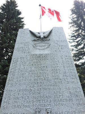 Exhibit, Castleton WWI cenotaph, In Memory (detail)