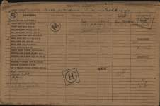 James Mathias Snetsinger, Service Files, WWI, Cramahe Township