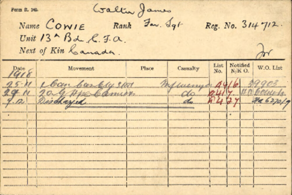 Walter James Cowie, Service Files, WWI, Cramahe Township