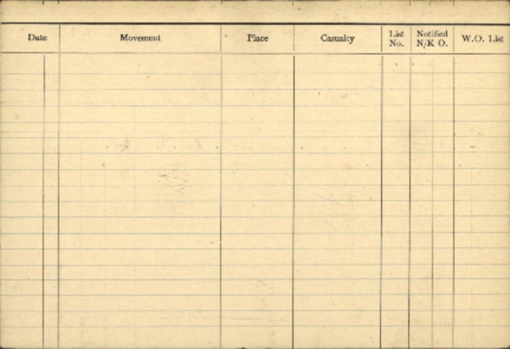 Charles Cameron Philp, Service Files, WWI, Cramahe Township