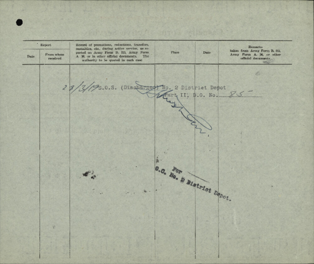 Arthur William Hallenback, Service Files, WWI, Cramahe Township