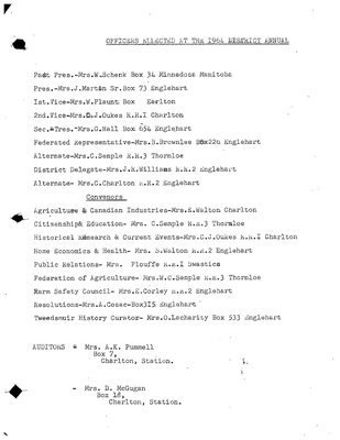 Temiskaming Centre District WI Resolutions, 1960-71