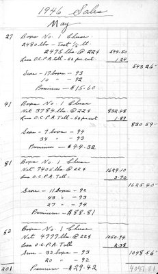 Castleton WI, Morganston Cheese Co., Financial Information