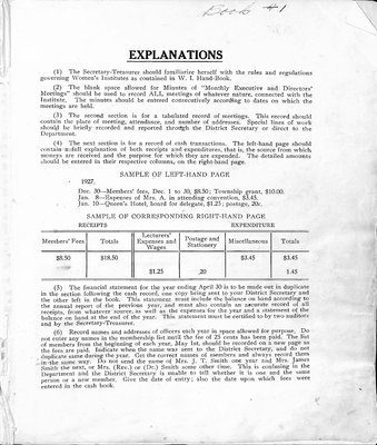 Ullswater WI Minute Book, 1930-37