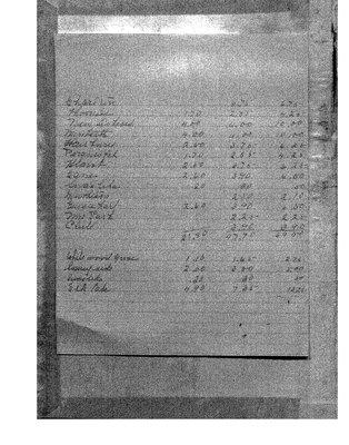 Cochrane District Membership List, 1918-22