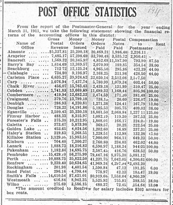 Post Office Statistics - 1911