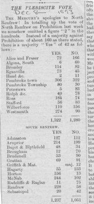 The Plebiscite Vote - Dec. 1893