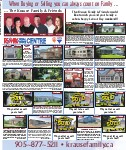 Real Estate, page R20