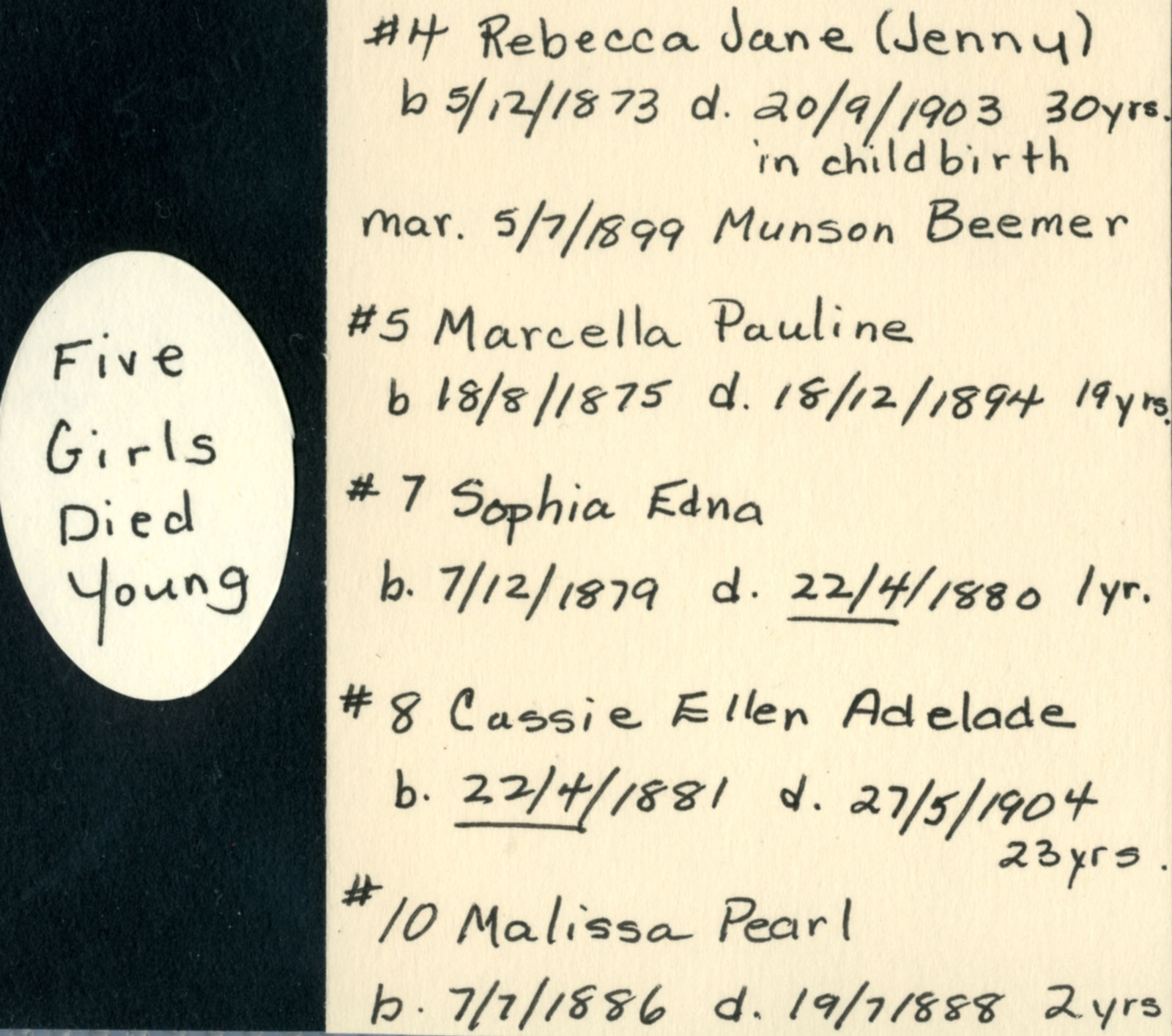Five Allen Family Girls Died Young, Huron Shores, 1873 - 1904