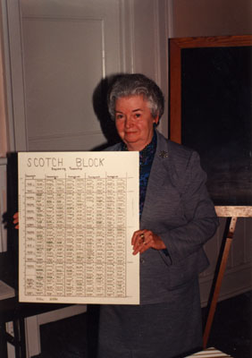 Jean Ruddall.   Milton Historical Society meeting. January 1989.