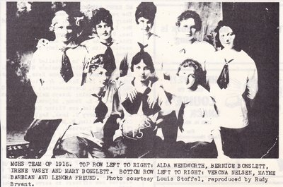 McHenry High School Girls Basketball Team of 1915