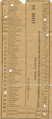 Magnetawan River and Steamboat Line Purser's Ticket, 1928
