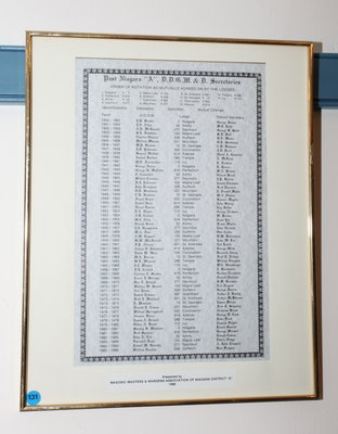 Honour Roll of Past Niagara 'A' Deputy Grand Masters and District Secretaries, 1930-86