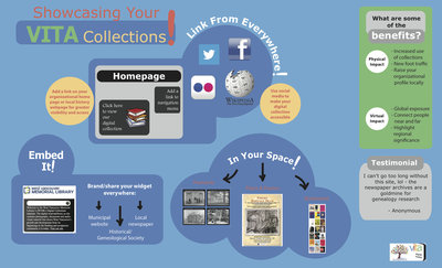 How to showcase your collections