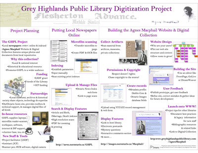 Grey Highlands Public Library Digitization Project, Promotional Poster