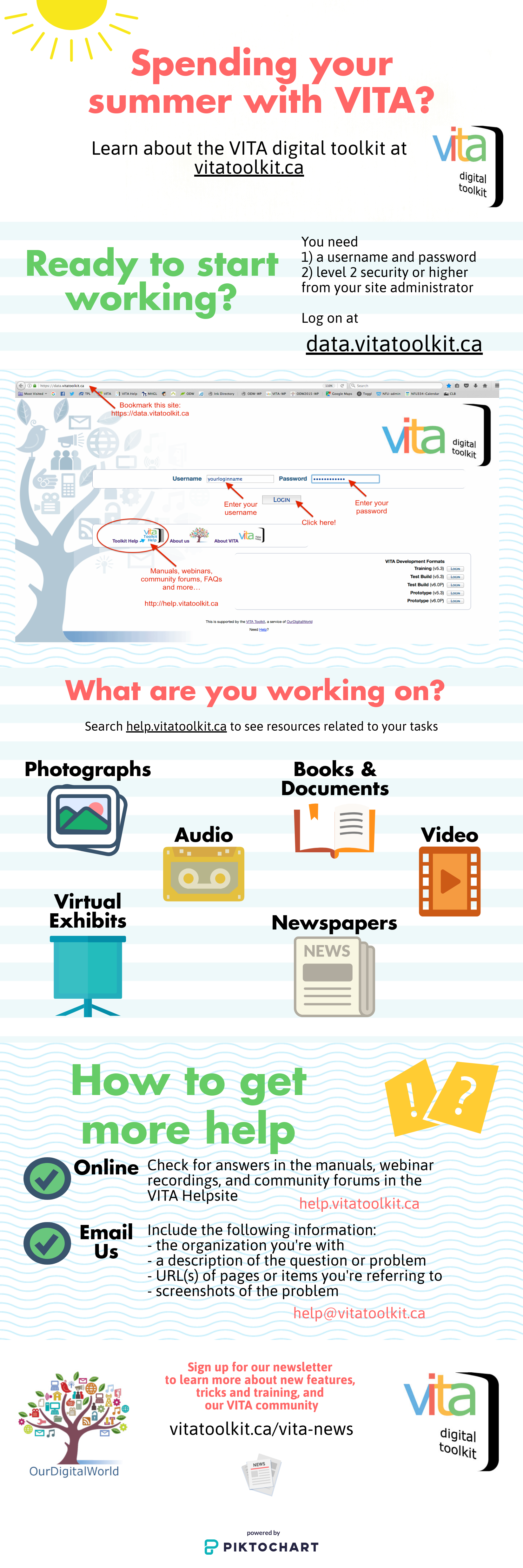 Summer Students: Getting started infographic