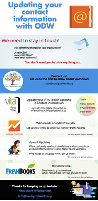 Update your contact information infographic
