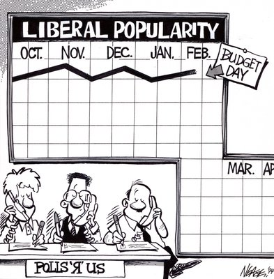 Steve Nease Editorial Cartoons: Liberal Popularity