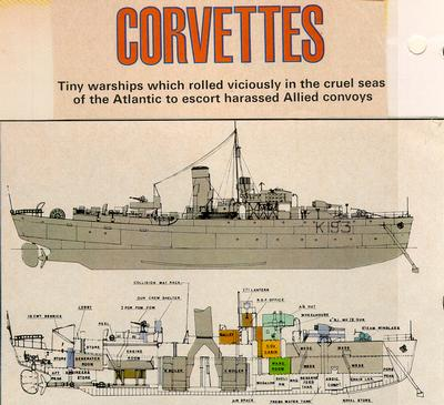 Diagram of a corvette