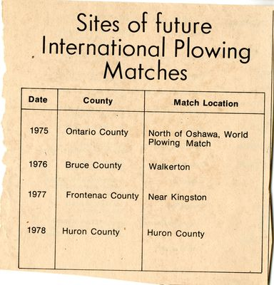 Sites of Future International Plowing MAtches
