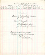 1914 Assessment Roll for the Township of Petawawa