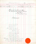 1911 Assessment Roll for the Township of Petawawa