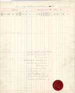 1910 Assessment Roll for the Township of Petawawa