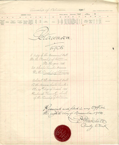 1908 Assessment Roll for the Township of Petawawa