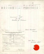 1931 Assessment Roll for the Township of Petawawa