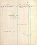 1930 Assessment Roll for the Township of Petawawa