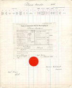 1928 Assessment Roll for the Township of Petawawa