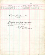 1911 Assessment Roll for the Townships of Rolphe, Buchanan and Wylie