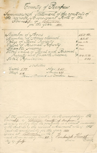 Summary Statement of 1901 Assessment Roll, Petawawa Township