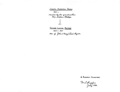 "Genealogy book: volume ""Doan-Fulton"""