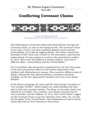 War of 1812 Series (4): Conflicting Covenant Chains
