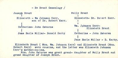 Brant Genealogical Information Addressed to Susan Hardy